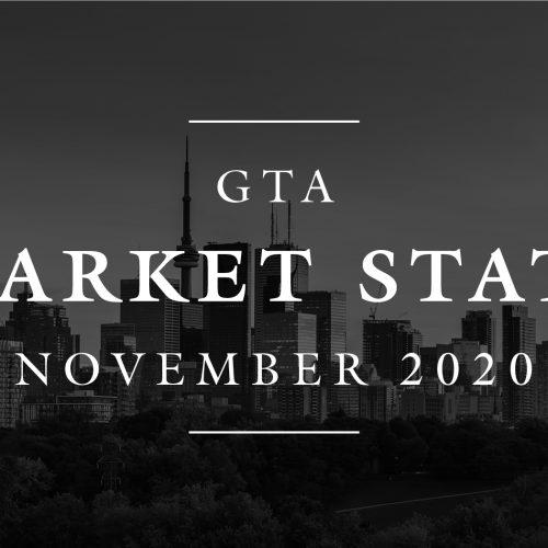 November 2020 Market Stats
